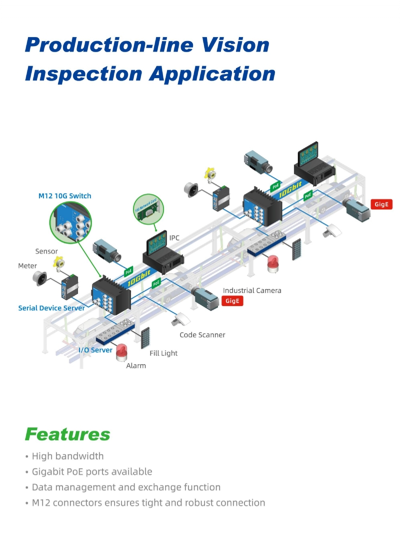 Production-line Vision Inspection Application