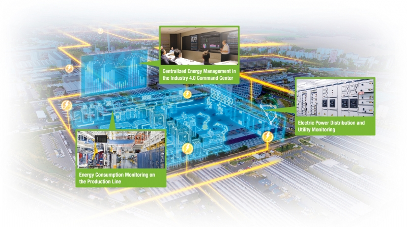 Factory Energy Management Solution