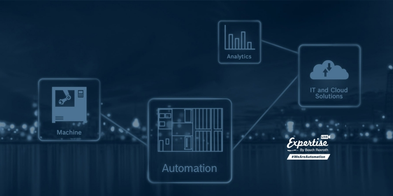 Bosch Rexroth We Are Automation