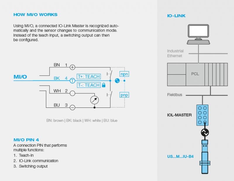 Di-Soric, sensori per automazione