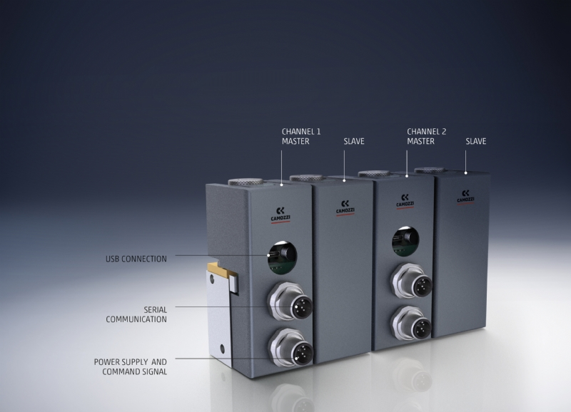Regolatore proporzionale modulare Open Frame Controller