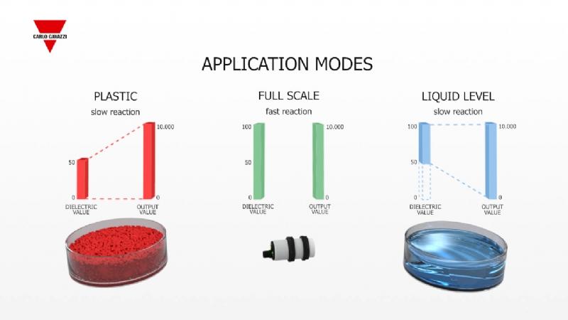 CA18 e CA30 - Sensori Capacitivi con funzionalità IO-Link