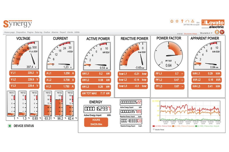 SYNERGY Synergy software di supervisione ed energy management