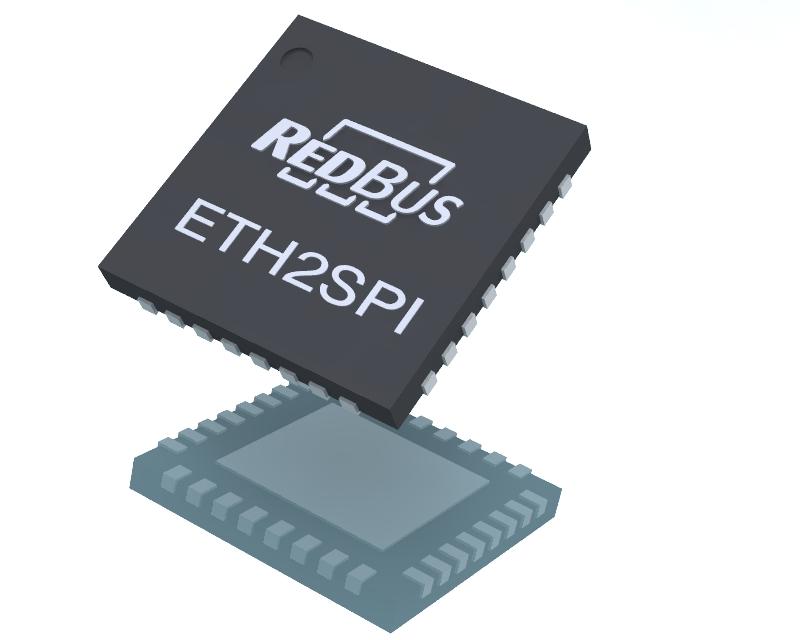 Convertitore Ethernet - Seriale sincrona SPI