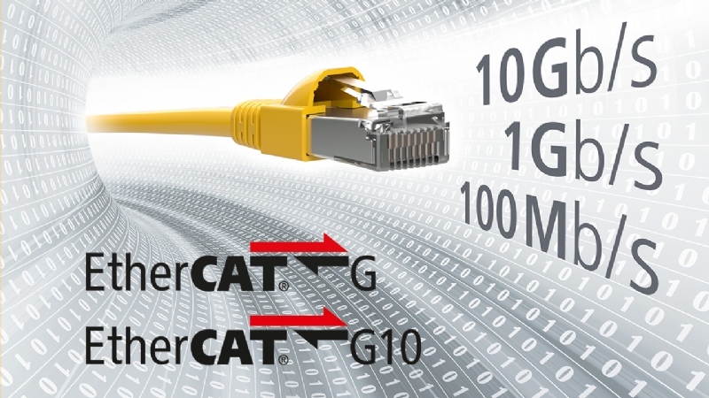 EtherCAT G and G10