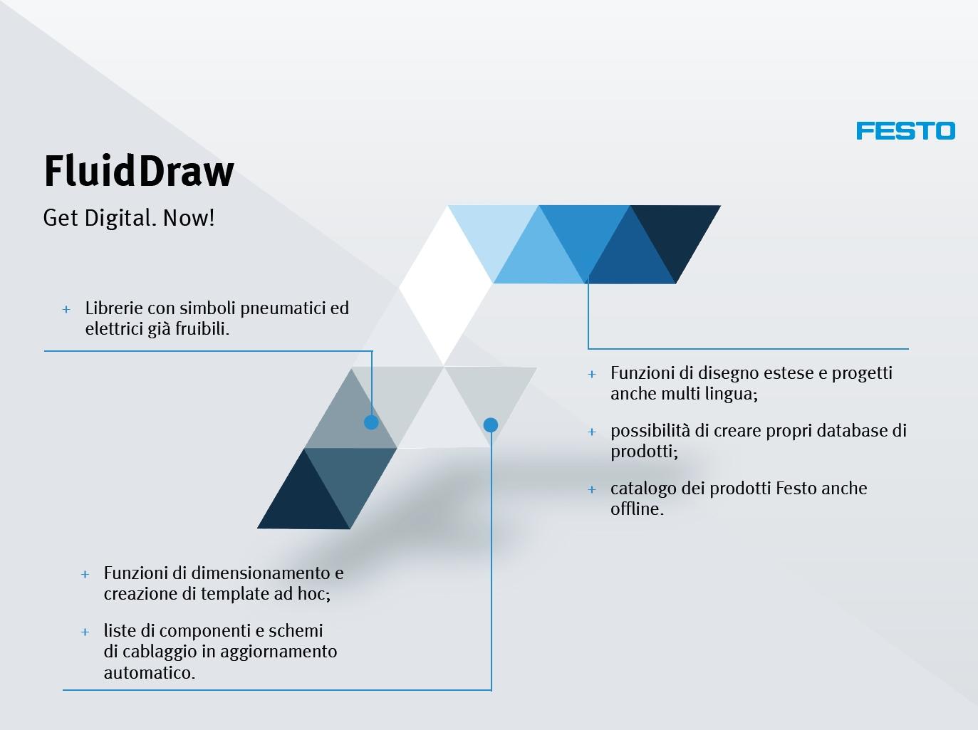FluidDraw: schemi circuitali