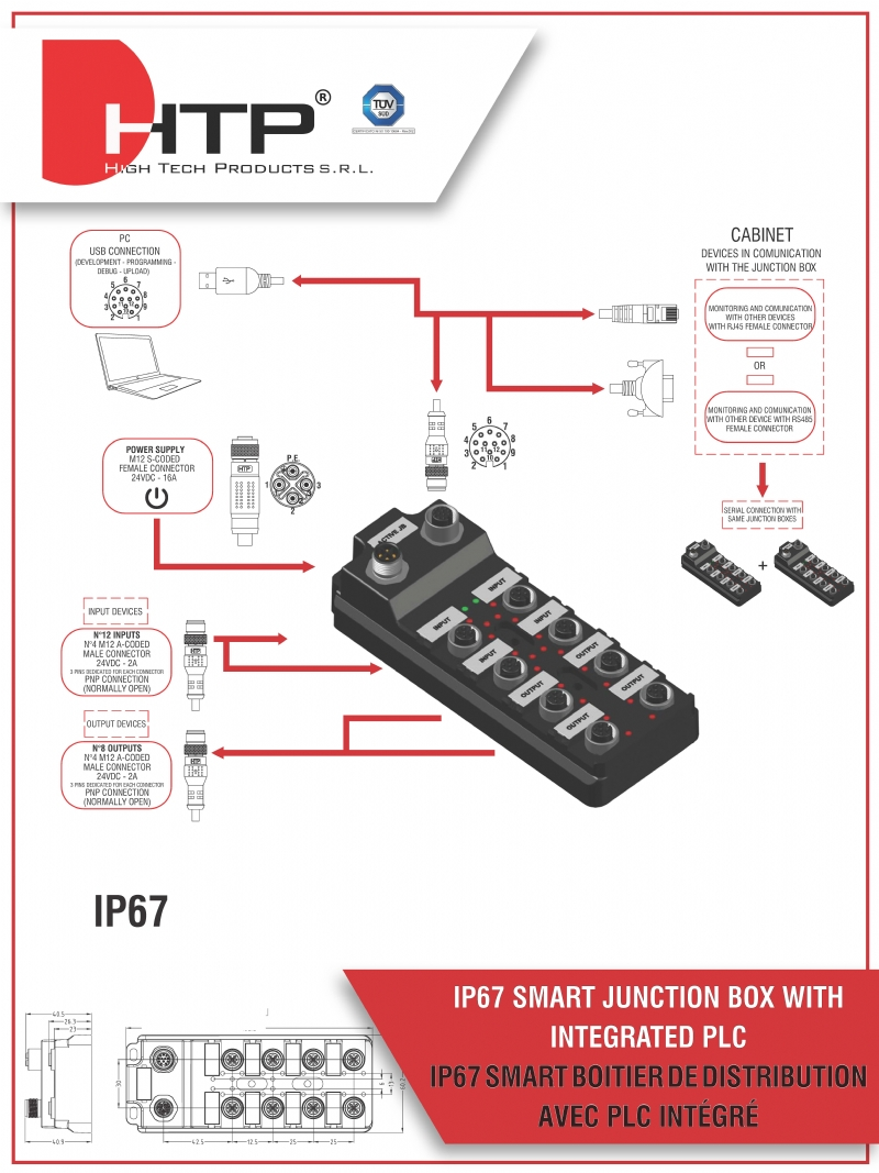IP67 SMART JUNCTION BOX WITH INTEGRATED PLC