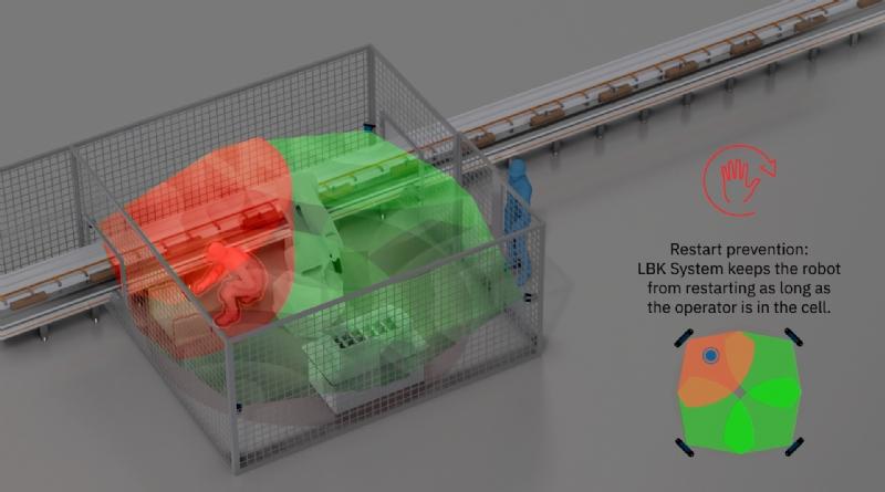 LBK System: Restart Prevention