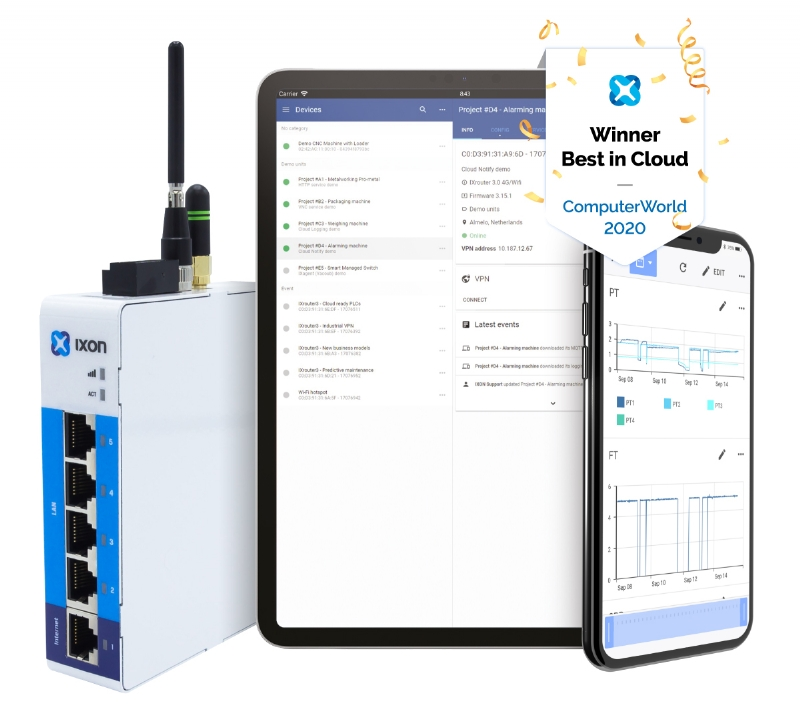 IXON Cloud - Piattaforma IIoT