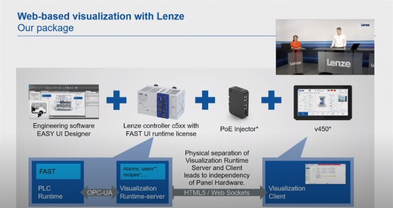Lenze Live-Webcast | #11 Web Visualization