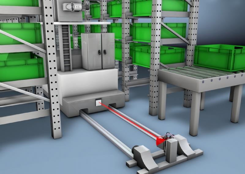 Sistemi ottici di misurazione laser