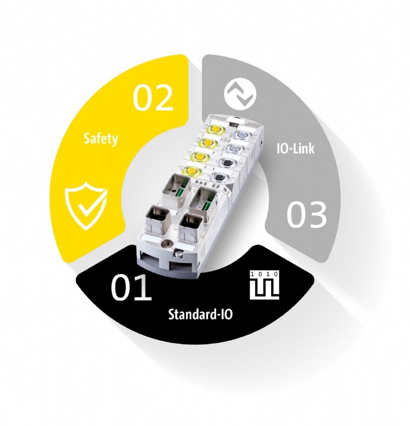 Standardizzazione delle unità modulari