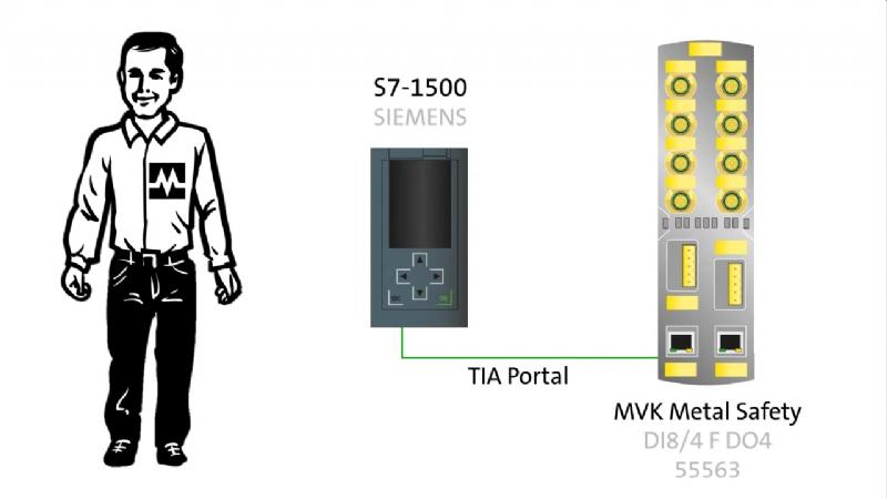 MVK Safety: Configurazione ProfiNet/PROFIsafe con TIA Portal