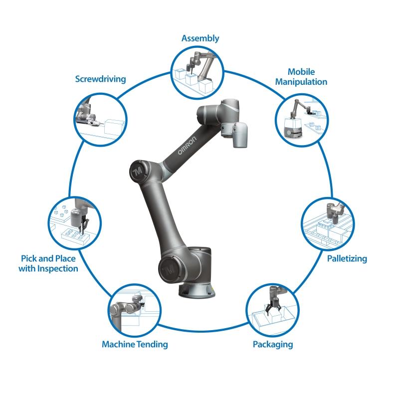 Robot Collaborativi TM Omron
