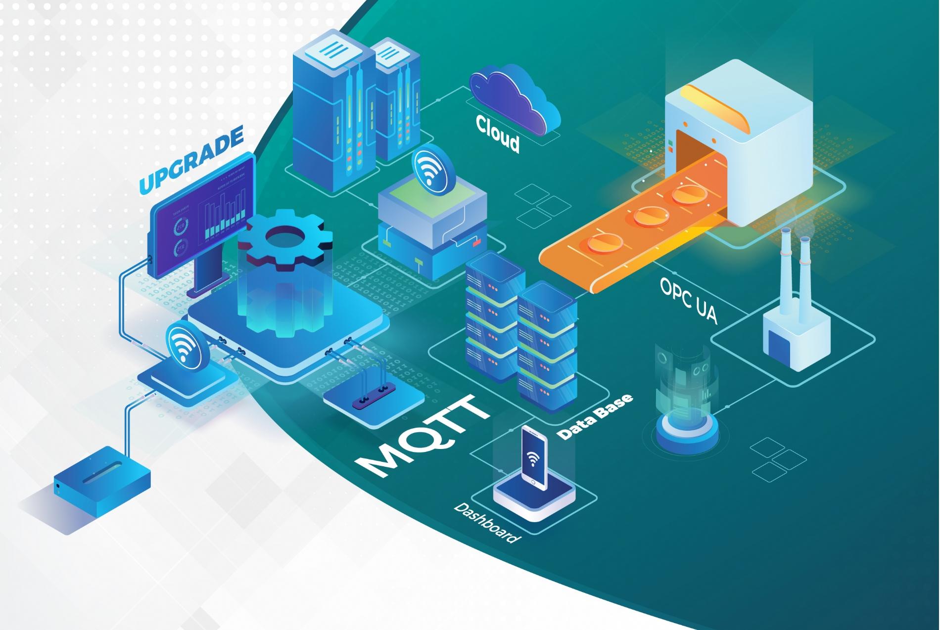IIoT Gateway FP-I4C per la trasformazione digitale
