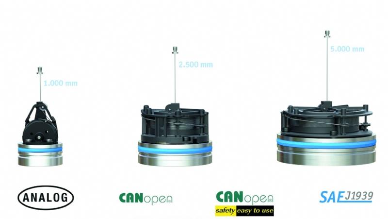 SGH25 ed SGH50 - sistemi di misura a filo per cilindri idraulici controllati e cilindri telescopici con corsa di misura fino a 5mt!