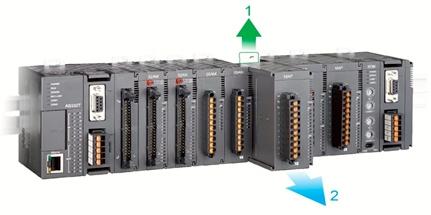 PLC - Controllori logici programmabili
