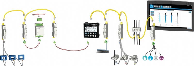 Soluzione di misura e monitoraggio DIRIS DIGIWARE
