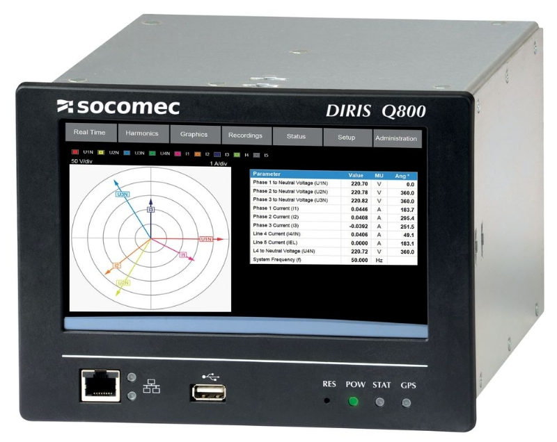 DIRIS Q800