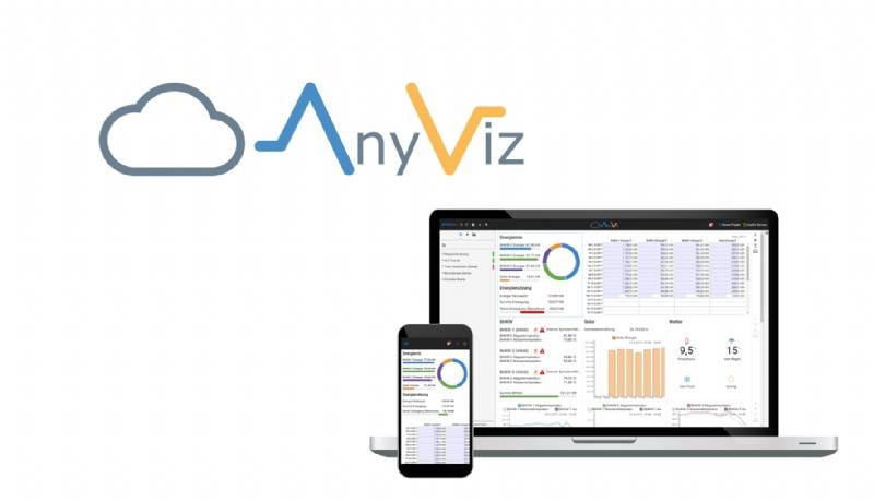 AnyViz, il Cloud-HMI: webinar breve
