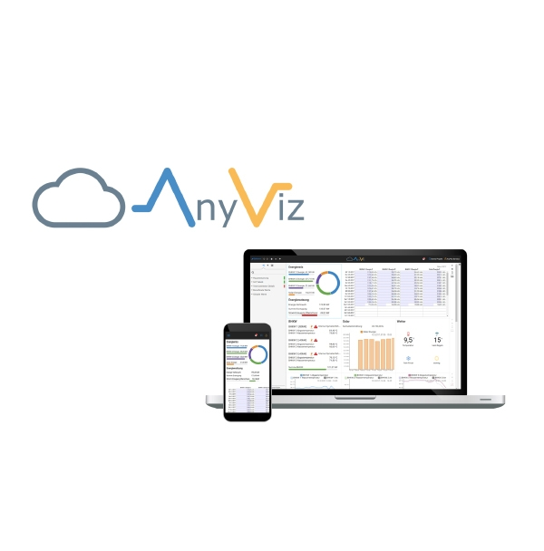 AnyViz, il Cloud-HMI pronto in 5 minuti