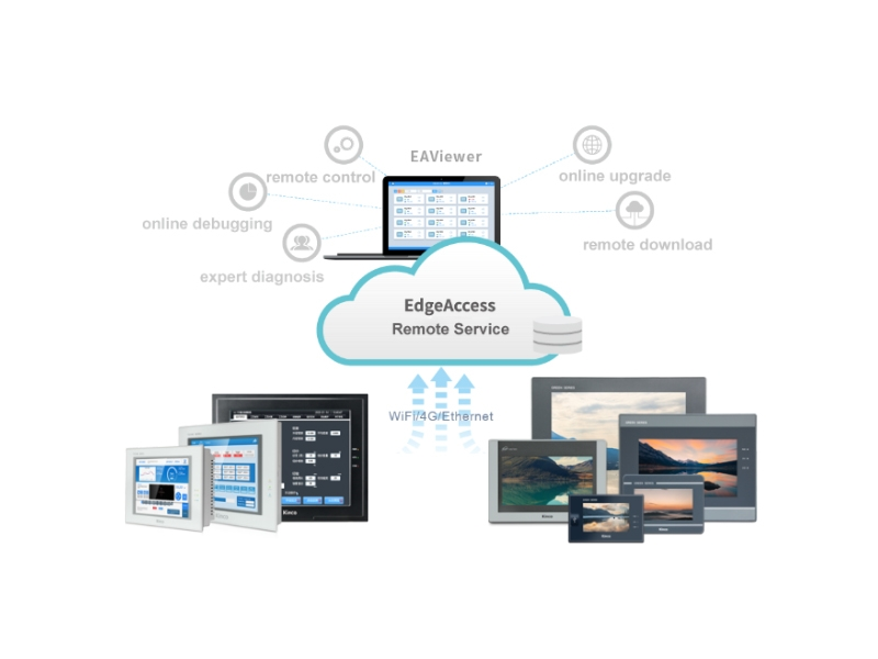 Kinco: HMI con VPN per accesso remoto