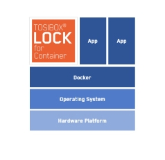 TOSIBOX®: Lock for Container