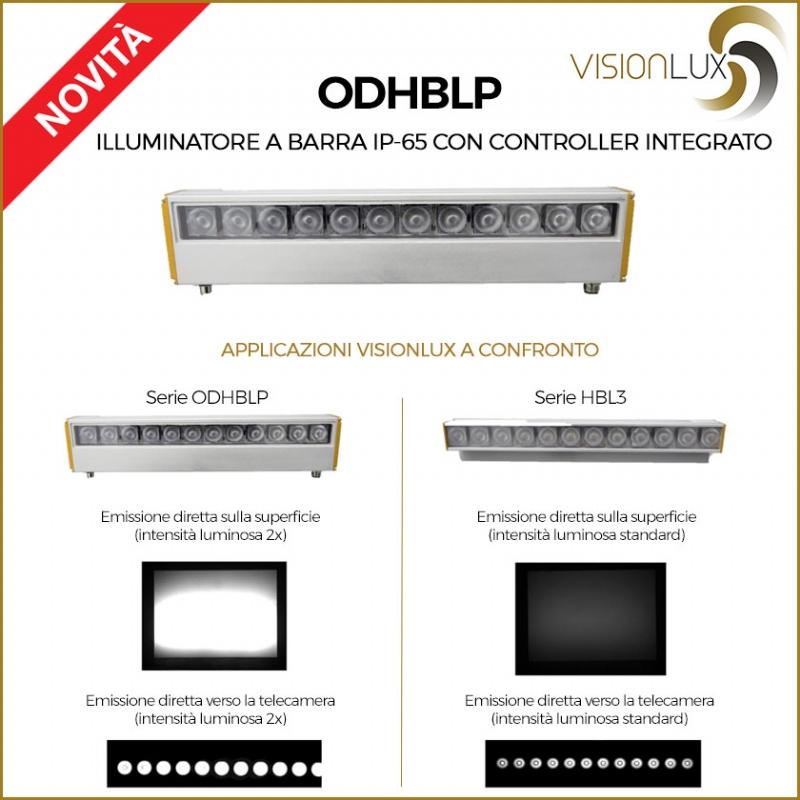 Illuminatori IP65 con controller integrato