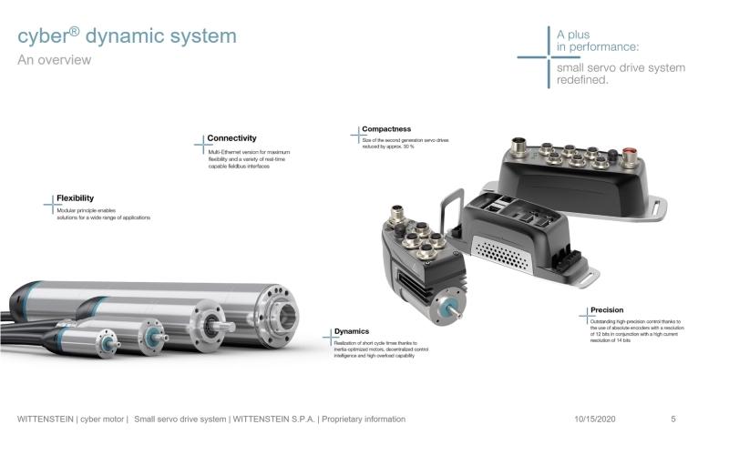 Small servo drive system