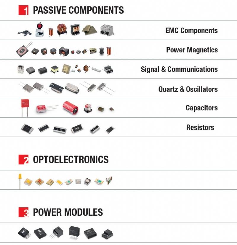 Componentistica elettronica